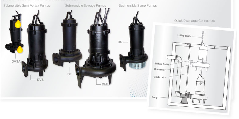 cast-iron-submersible-pumps